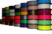 Kaıbo Color Change Sarı 1,75 Mm Filament
