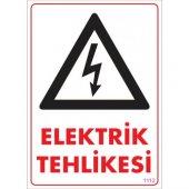 Pvc Levha Elektrik Tehlikesi