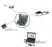 Jdsu Jdsu Fıt Sd03 Dijital İnceleme Kit İ Mikroskop, Usb 2.0 Güç