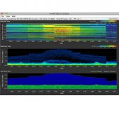 Ubıquıtı (Ubnt) Airview2 Spectrum Analyzer (Wireless Ağ Test Yazı