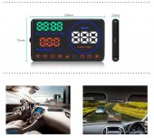 Sanal Gösterge Paneli Head Up Display (Hud)